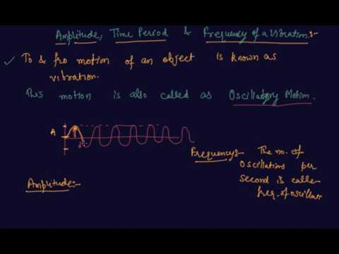 Amplitude, Time period & Frequency of Vibration | Class 8 Physics Sound