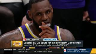 Stephen A. FRUSTRATED: Lakers loss to Clippers 118-105; the door to playoffs has closed | First Take