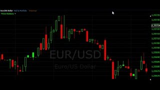 60 Second Binary Options Trading Strategy - EUR/USD Rapid Fire Candlestick Guide