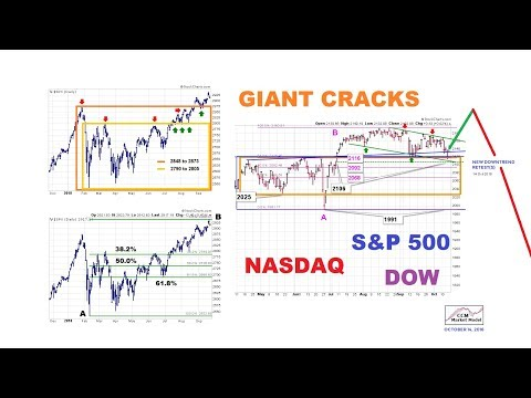 Stocks: Major Cracks Forming?