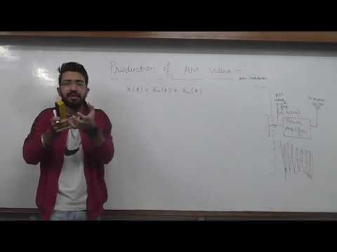 Amplitude Modulation Block Diagram  Lecture 3