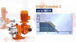 Насос  Orlita® Evolution - Прыжок вперед(а также получить консультацию у наших специалистов: http://promhimteh.ru/kontaktyi/ Надеемся, данное видео Вам помогло!..., 2016-08-01T16:51:15.000Z)