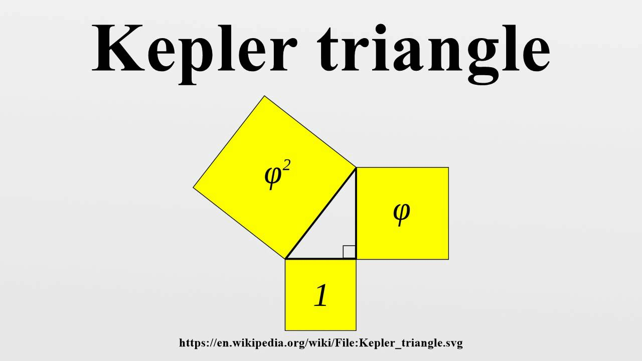 Kepler triangle - YouTube