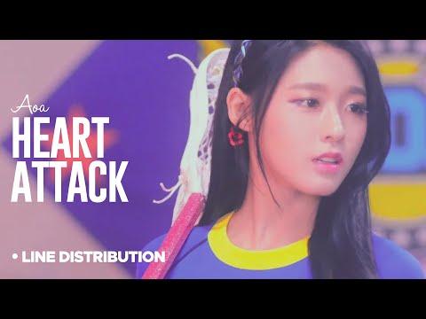 AOA - Heart Attack: Line Distribution