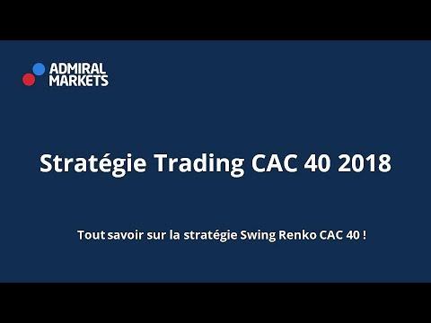 Stratégie Trading CAC 40 2018