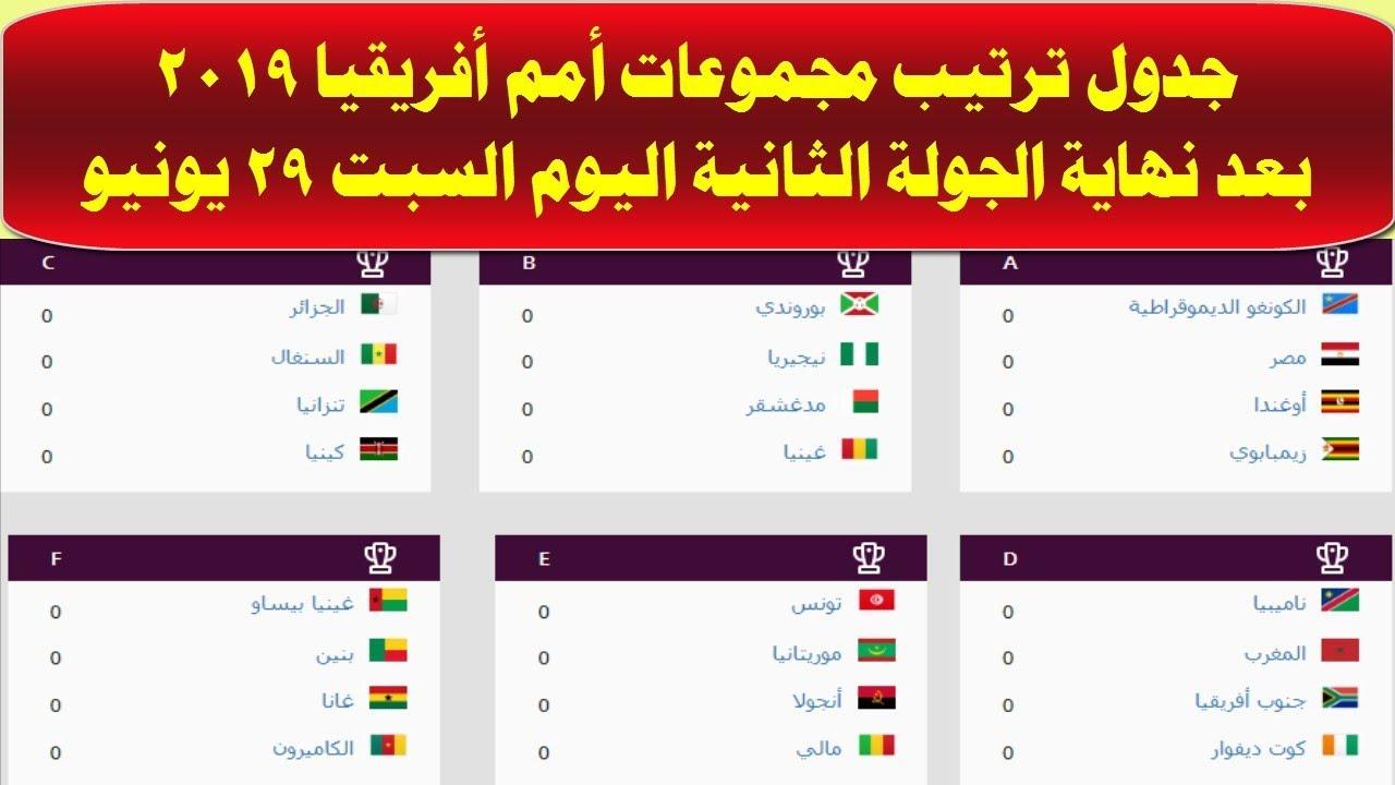 جدول ترتيب مجموعات امم افريقيا 2019 بعد نهاية الجولة الثانية