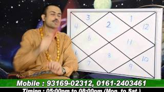LEARN ASTROLOGY FROM R JOSHI.LEC-16.