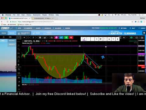 LIVE CRYPTO TRADING ON BINANCE FOR PROFIT (Technical Analysis)