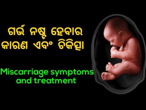 Miscarriage Symptoms and Treatment |sonamodiatips