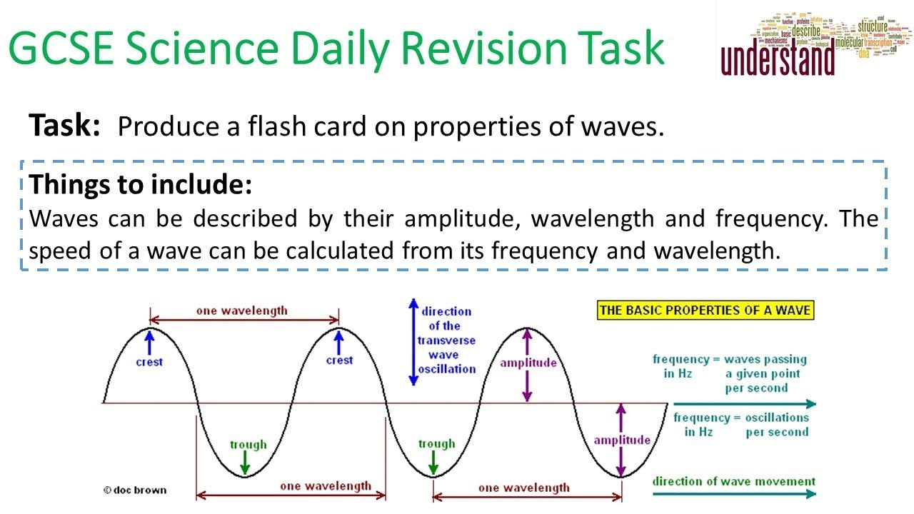 GCSE Science Daily Revision Task 98:  Properties of Waves - YouTube
