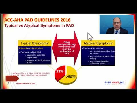 ACC AHA PDA GUIDELINES EXPLAINED BY NIK NIKAM MD