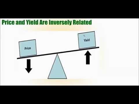Why Bond Prices and Yields are Inversely Related