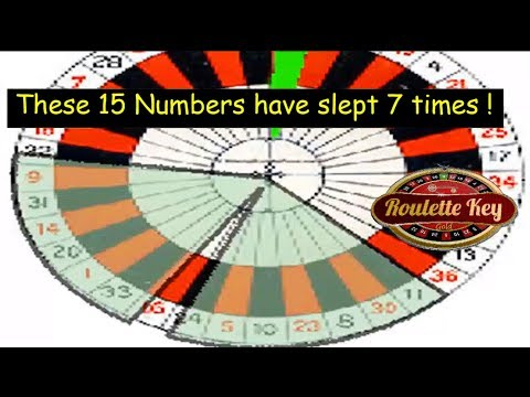 Video Roulette rules and odds