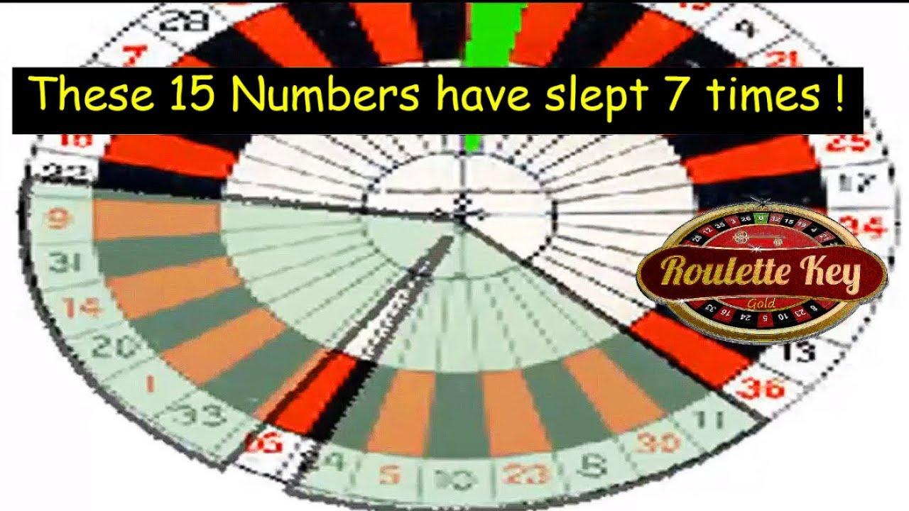 Foxwoods roulette maximum bet