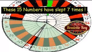 Playing for 15 neighbouring numbers using Roulette Key Gold and the Racetrack