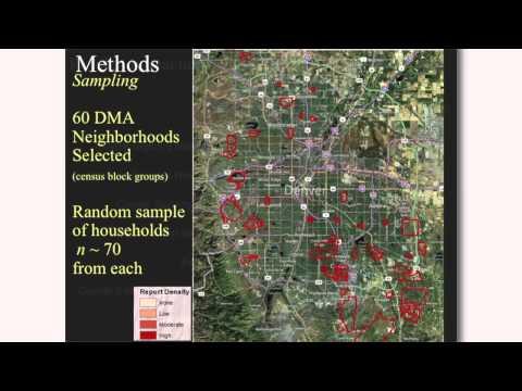 Human Dimensions Survey in Denver Metro Area