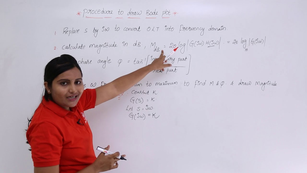 Procedure to Draw Bode Plot & Bode Plot for Constant K