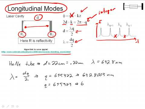 Longitudinal Modes Part Ii Youtube