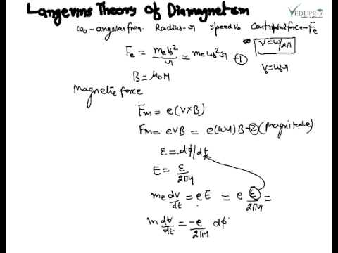 Langevin Theory of Diamagnetism, Langevin Theory, Langevin