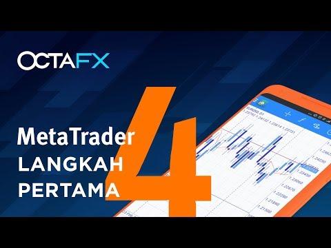 cara-berdagang-di-metatrader4-android/ios-|-mt4-trading-tutorial