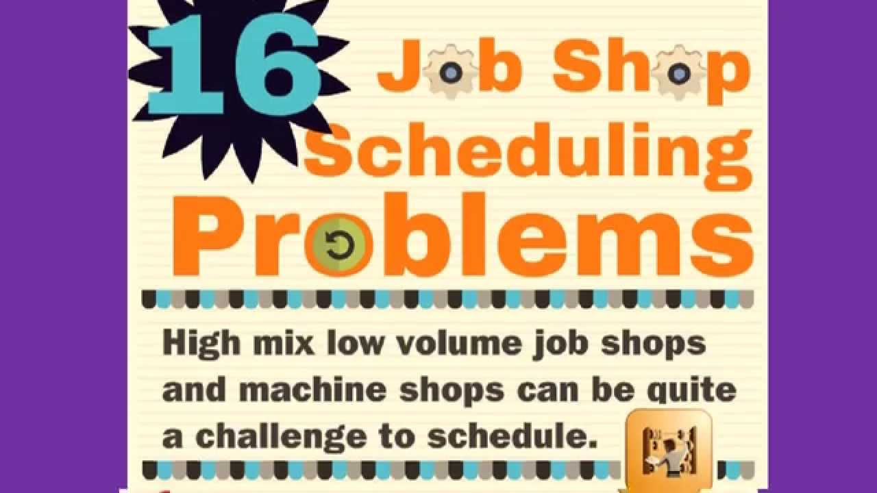 job shop scheduling phd. thesis Using facets of a milp model for solving a job shop scheduling problem master's thesis in complex adaptive systems karin th ornblad has in her phd thesis [2.