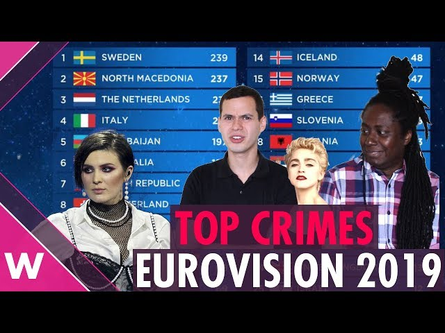 Eurovision 2019: Review of the top crimes and jury-televote wrongs