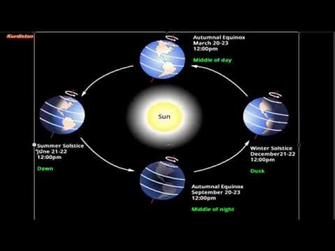 Flat Earth-The workings of the Globe, debunking the Globe!