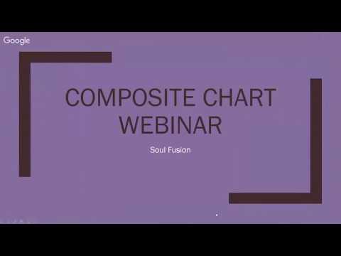 Composite Chart Webinar