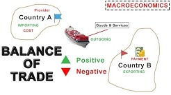 Balance of Trade - Import Export | Foreign exchange and trade | Macroeconomics