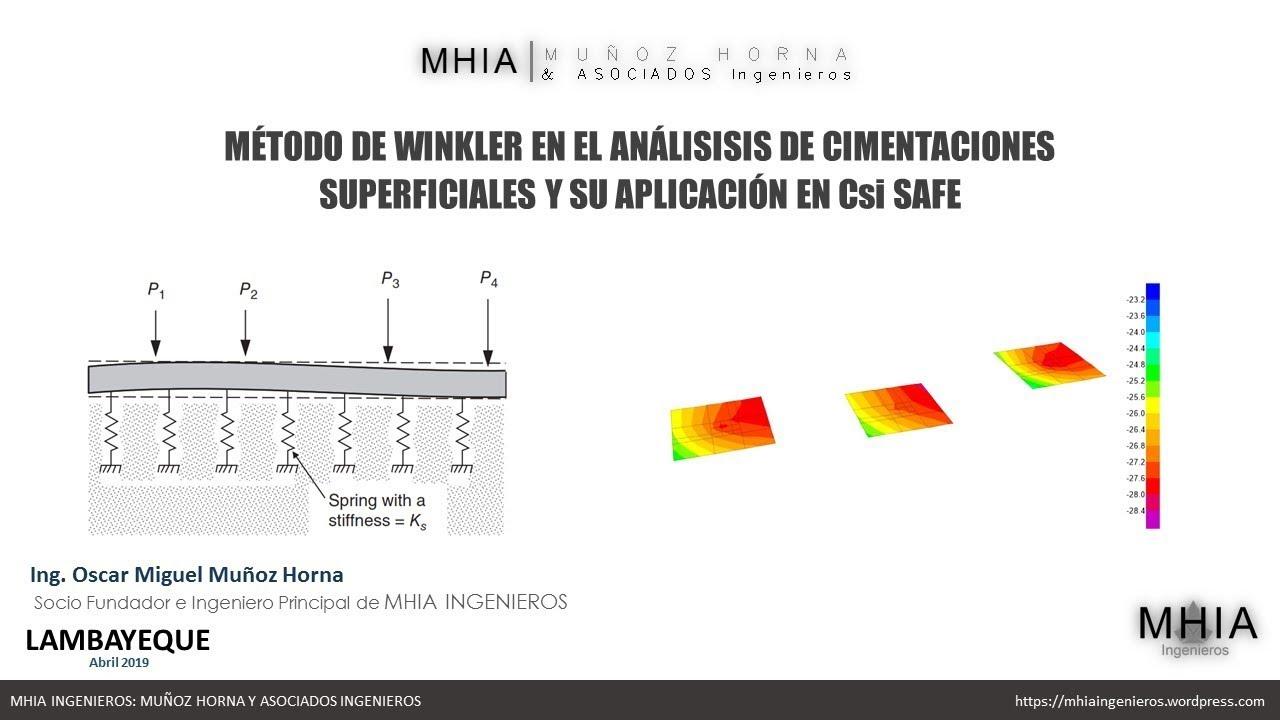 Método De Winkler En El Análisis De Cimentaciones Superficiales Y Su Aplicación En Safe