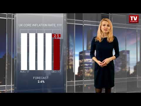 Pound loses momentum following weak inflation data