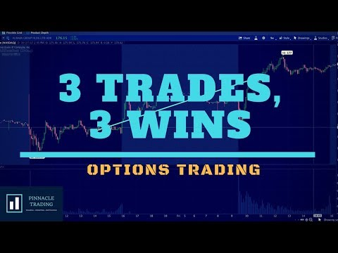 3 Trades, 3 Wins | Stocks & Options Trading