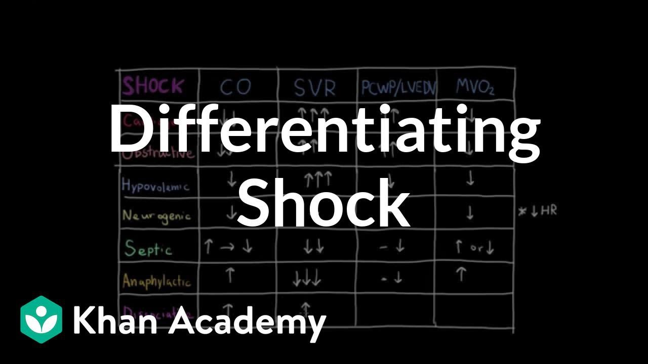 Differentiating shock (video) | Shock | Khan Academy