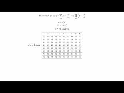 6 1b The Euler Phi Function Part 2