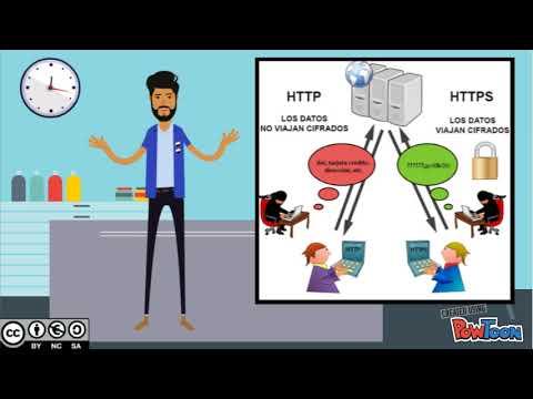 Diferencia Entre HTTP Y HTTPS