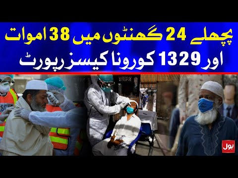COVID-19 Active Cases 24,466 in Pakistan