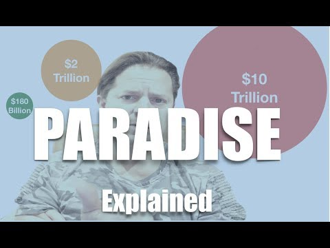 Paradise and Bankers (EXPLAINED)⎜#FinTech...Explained No.22