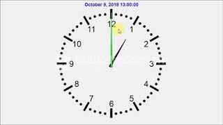 Как понять время по часам