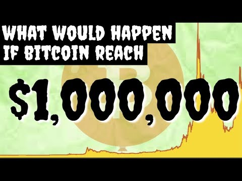 The Case For $1 Million Dollar BITCOIN (Part 1)