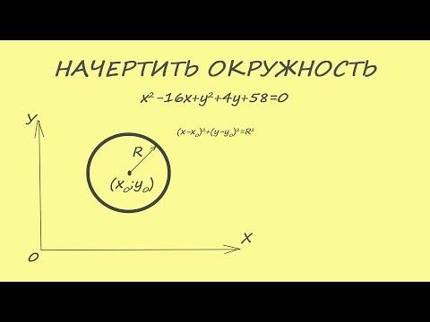 Как найти координаты центра и радиус окружности