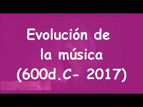 Evolución De La Música En 5 Minutos (600d.C.-2017) I DomiLion392