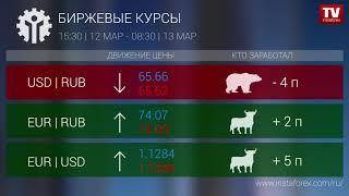 InstaForex tv news: Кто заработал на Форекс 13.03.2019 9:30