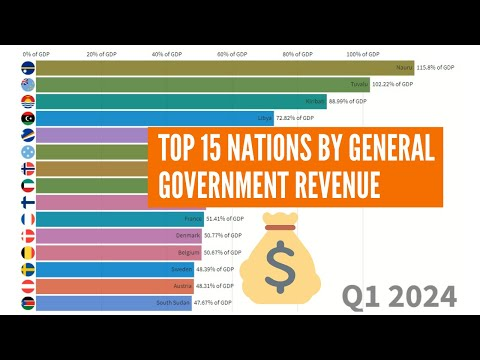 Top 15 Nations For General Government Revenue (compared To GDP) - 1990/2024