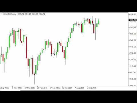 NASDAQ Index forecast for the week of November 28 2016, Technical Analysis