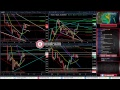 Bitcoin Struggling at $6,500. ETH XRP Following BTC. Episode 107 - Cryptocurrency Technical Analysis