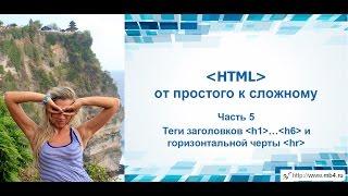 Обучение HTML. Часть 5. Теги заголовков h1…h6 и горизонтальной черты hr
