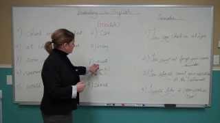 Vocabulaire utile pour voyager en anglais