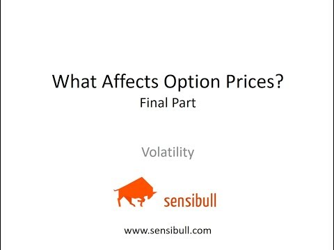 How to trade Options - How do Option Prices change with Implied Volatility