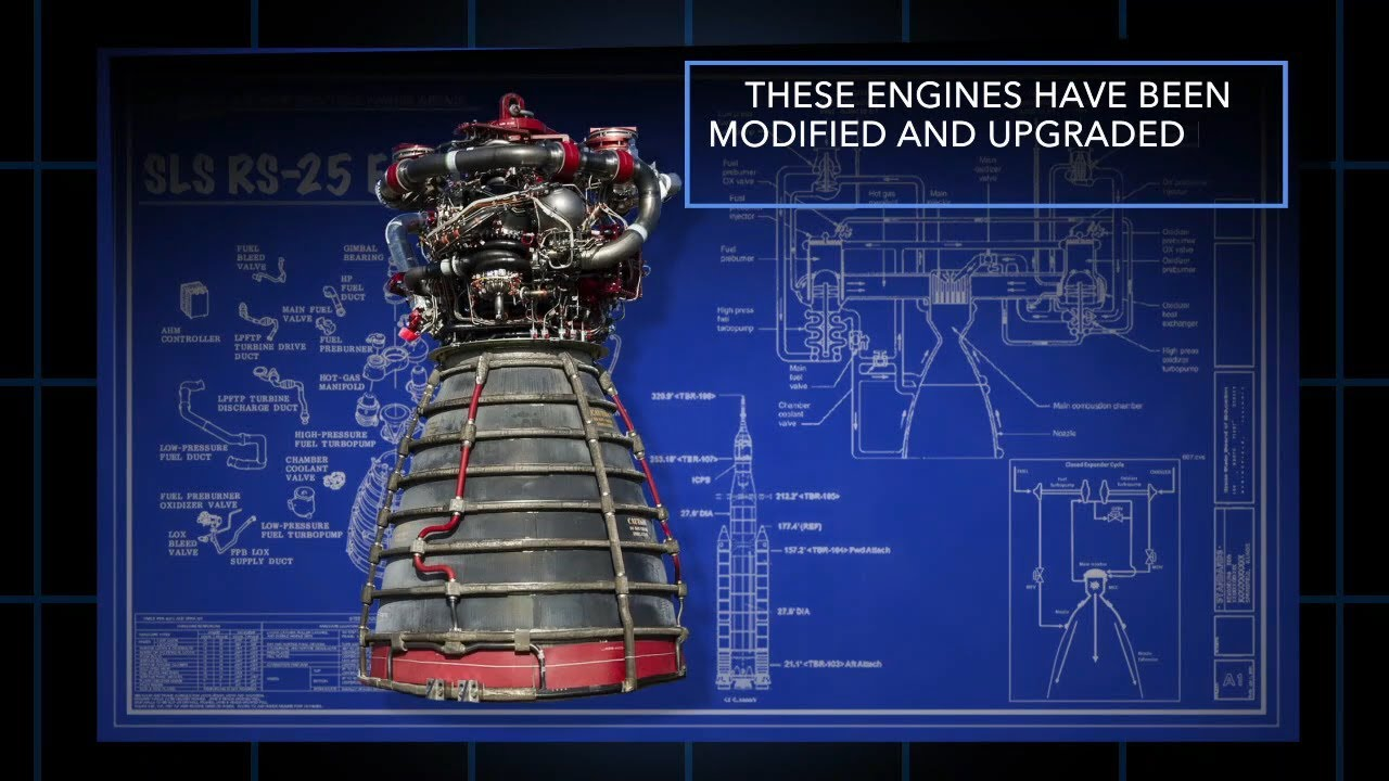 Rs 25 Rocket Engine Explained Youtube Saturn V F1 Diagram