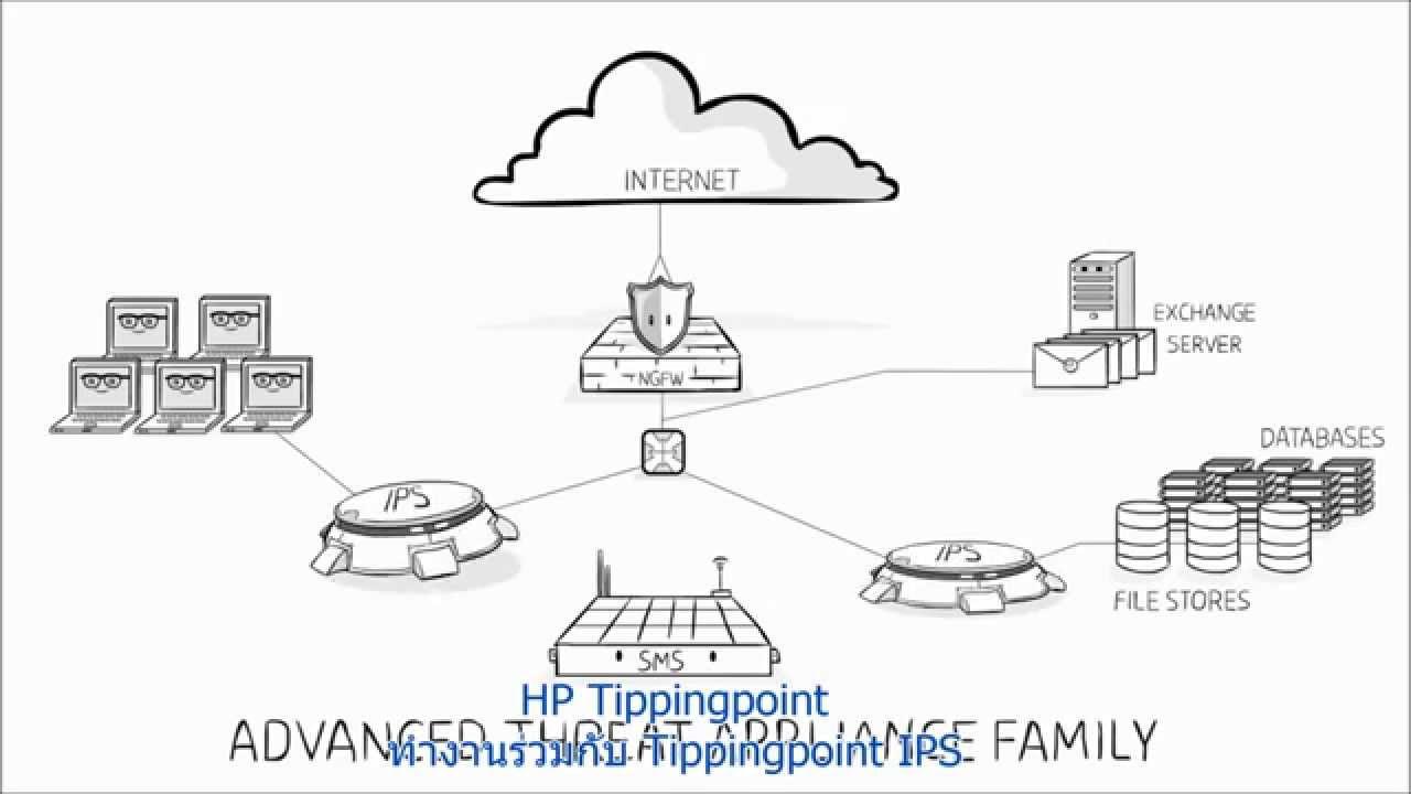 hp tippingpoint n platform datasheet Boyut: 34 mb windows kategori: flaş bellek bu sayfa tippingpoint sürücü güncelleme aracı kullanılarak en güncel tippingpoint n-platform compact flash sürücü indirmeleri hakkında bilgi içermektedir.